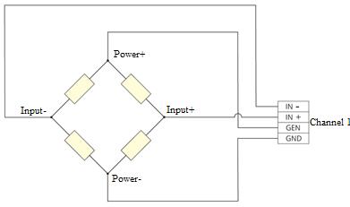 Bridge circuit - 4-wire connection to strain gauge module