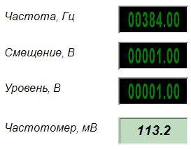 Частотомер - Результат работы проекта