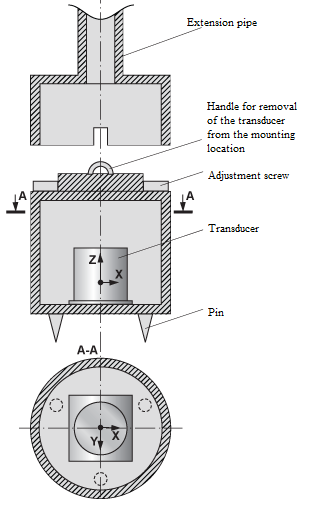 Configuration for the installation into a hole