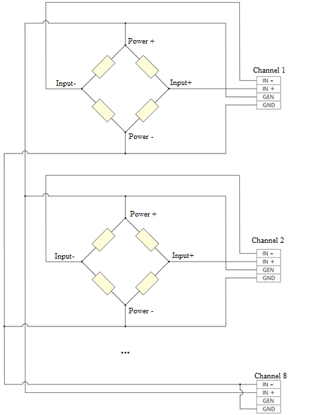 Connection of multiple strain gauge bridges to strain gauge module via one reference channel