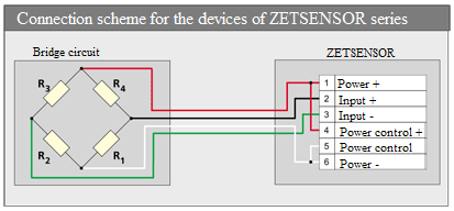 Connection scheme for the devices of ZETSENSOR series