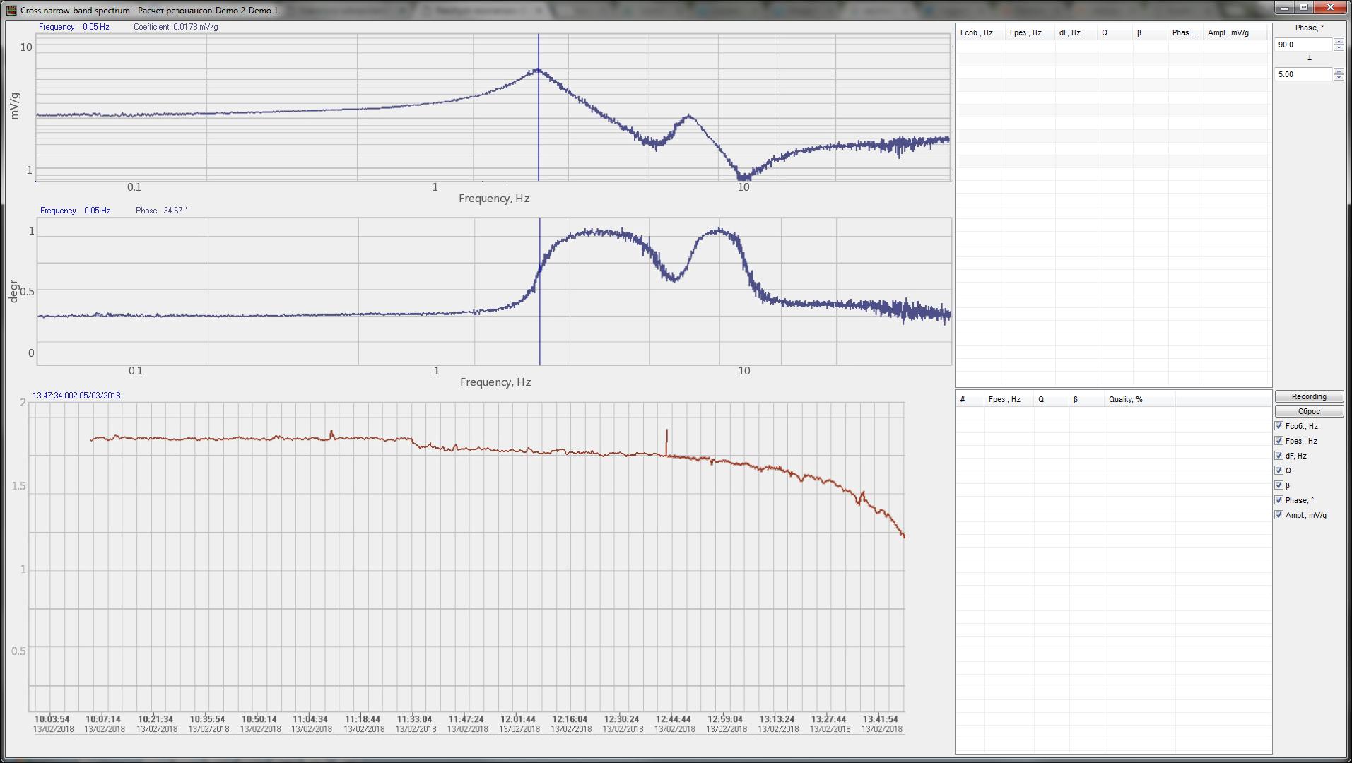 Cross narrow-band spectrum - Calculation of resonances - Figure 3
