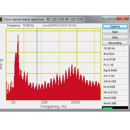 Cross narrow-band spectrum - Main