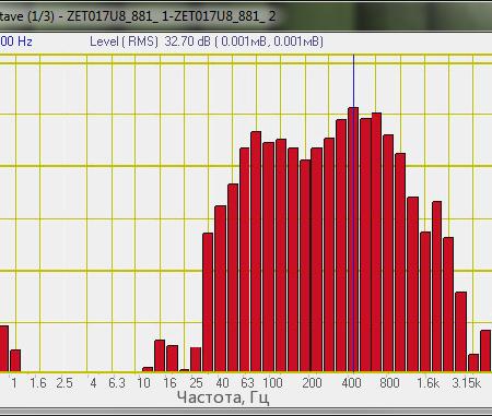 Cross-spectrum-octave-main-450x381