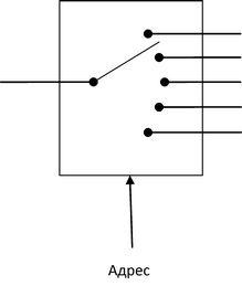 Демультиплексор Схема