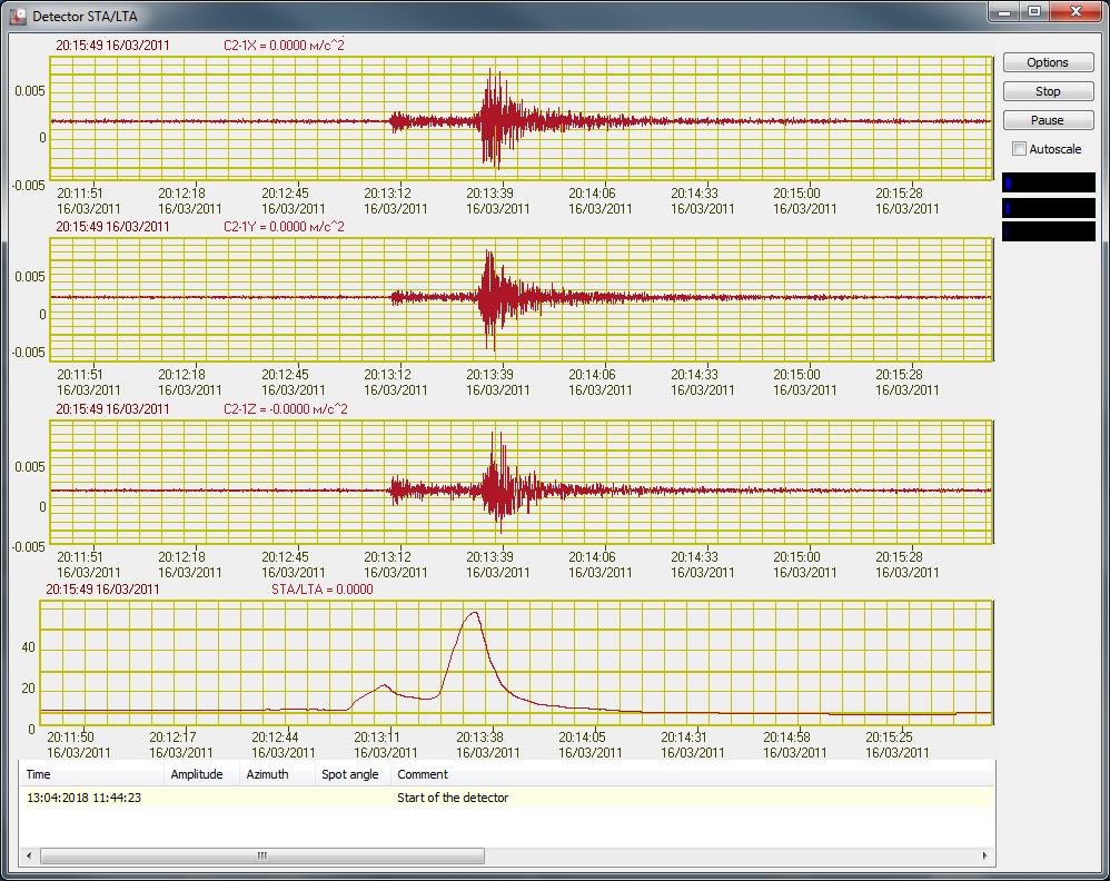 Detector-STA-LTA-STA-earthquake