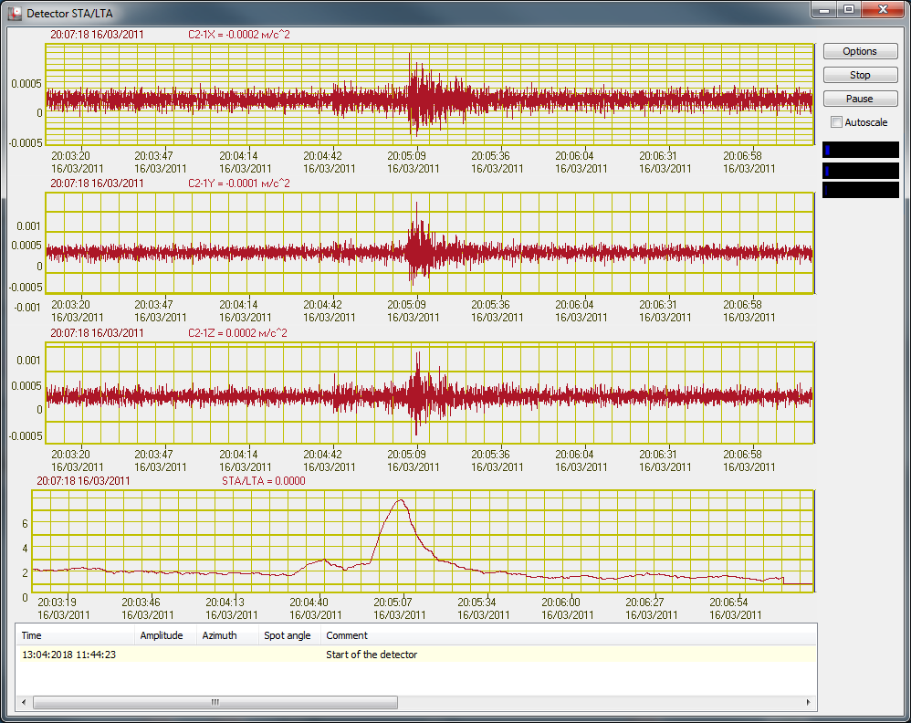 Detector STA LTA - pre-shock of the earthquake
