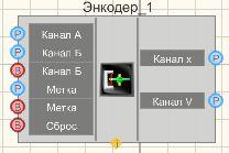 Энкодер - Режим проектировщика