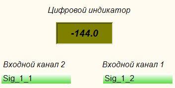 Фазометр - Результат работы проекта