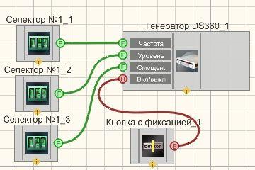 Генератор DS360 - Пример