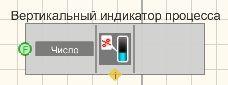 Горизонтальный индикатор процесса - Режим проектировщика