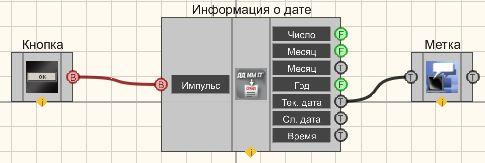 Информация о дате - Пример