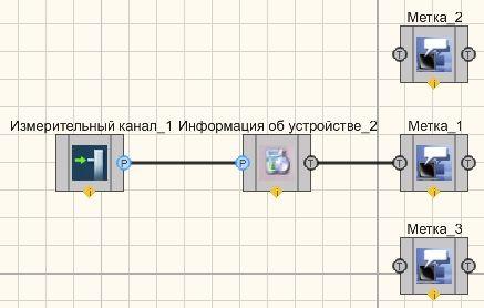 Информация об устройстве - Пример