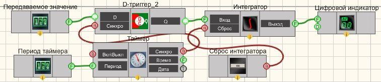 Интегратор - Пример