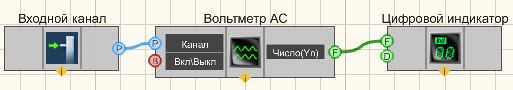 Измерительный канал - Пример