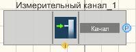 Измерительный канал - Режим проектировщика
