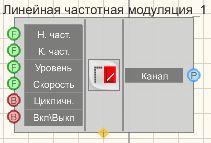 Линейная частотная модуляция - Режим проектировщика