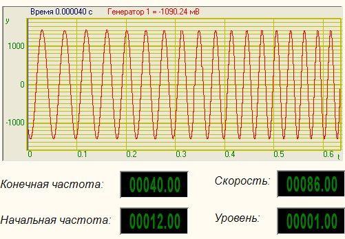 Логарифмическая частотная модуляция - Результат работы проекта