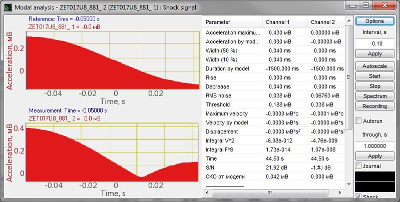 Modal analysis - shock signal - interface general view-example 2