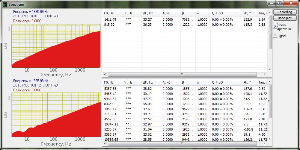 Modal analysis - shock signal - interface general view-shock spectrum 3