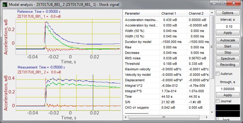 Modal analysis - shock signal - interface general view