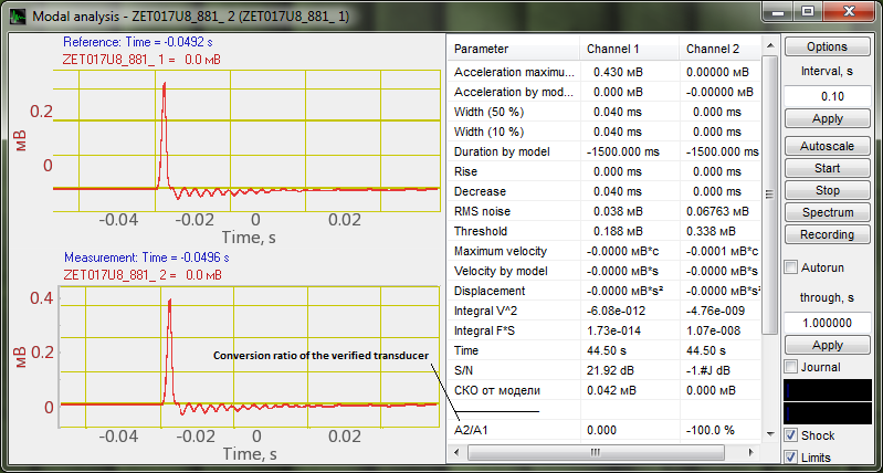 Modal analysis - shock signal - reference and controlled transducer parameters