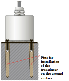 Mounting of the transducer on the ground surface