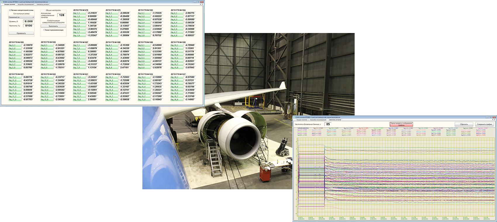 Multichannel-strain-measurement-systems