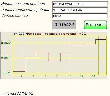 Мультиметр Agilent 34401a - Результат работы проекта