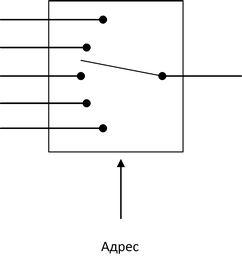 Мультиплексор Схема