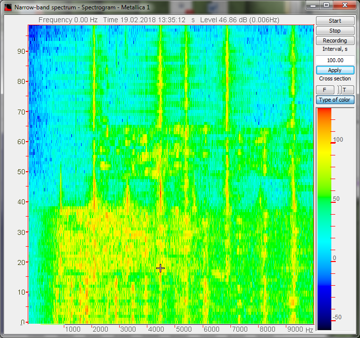 Narrow-band-spectrum-Metallica-1-Spectrogram