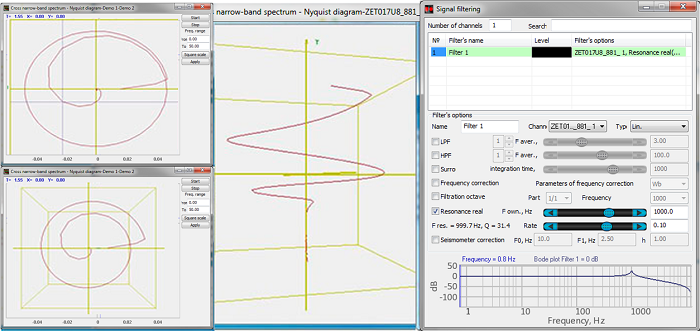 Nyquist diagram - software for FFT Spectrum analyzers - cover