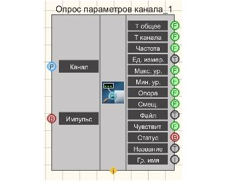 Опрос параметров канала