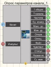 Опрос параметров канала - Режим проектировщика
