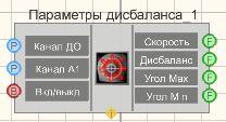 Параметры дисбаланса - Режим проектировщика