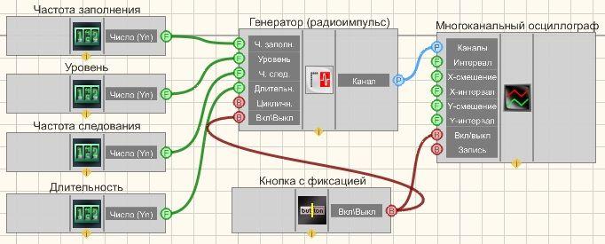 Радиоимпульсный сигнал - Пример