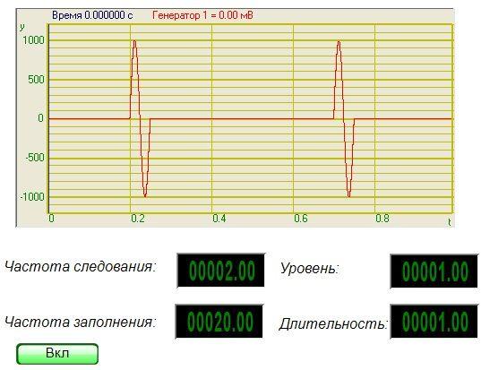 Радиоимпульсный сигнал - Результат работы проекта