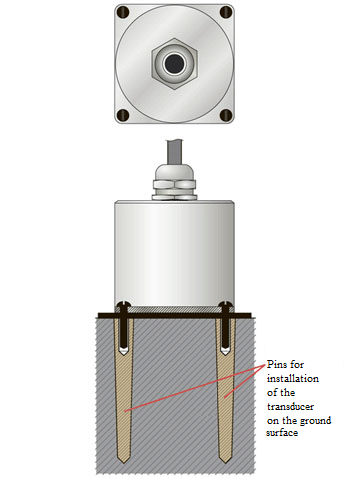 Scheme for mounting of the transducer