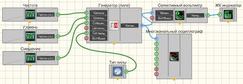 Селективный вольтметр - Пример