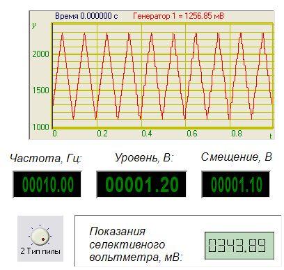Селективный вольтметр - Результат работы проекта