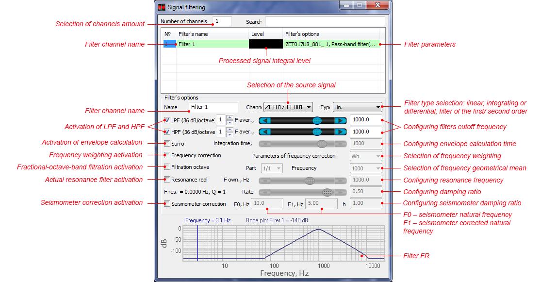 Signal filtration program interface
