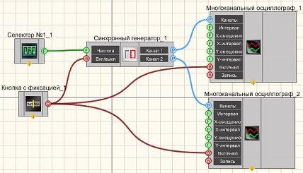 Синхронный генератор - Пример
