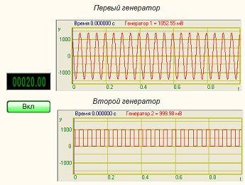 Синхронный генератор - Результат работы проекта