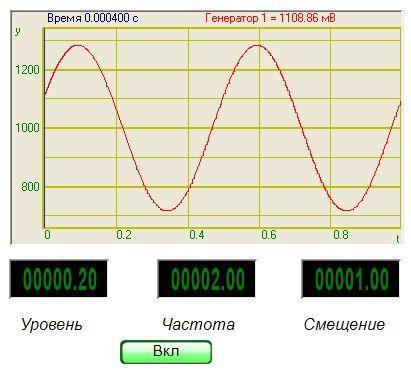 Синусоидальный сигнал - Результат работы проекта