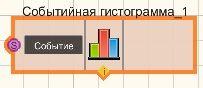 Событийная гистограмма - Режим проектировщика