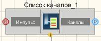 Список каналов - Режим проектировщика