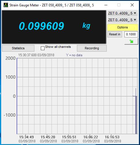 Strain gauge meter program data representation in chart form