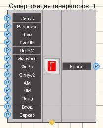 Суперпозиция генераторов - Режим проектировщика