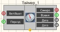 Таймер - Режим проектировщика