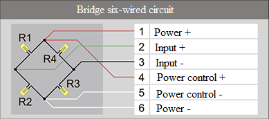 Uniaxial strain - Bridge six-wired connection circuit for resistive strain gauge sensors deposition